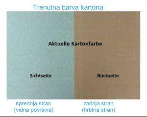 Stara barva impregniranih plošč